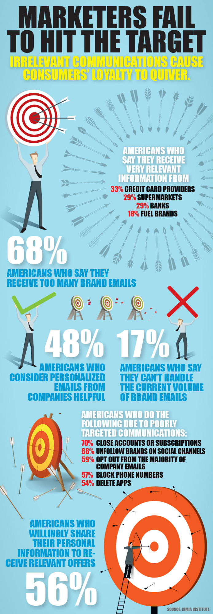 Infographic-Direct-Marketing
